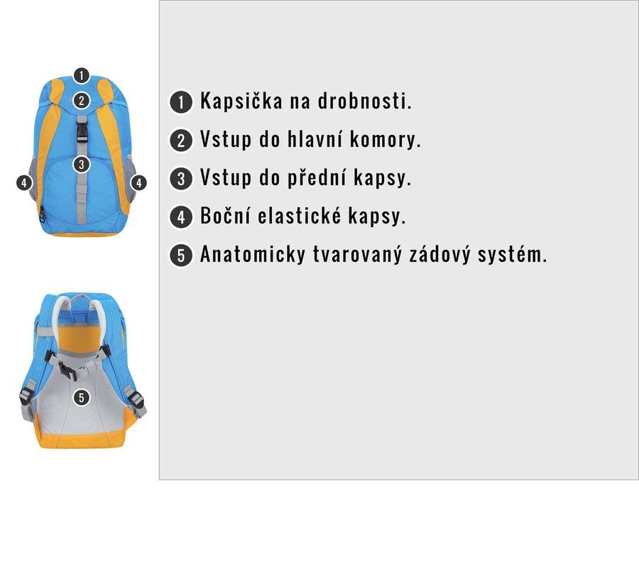 Modrý městský dětský batoh Sweety 6l, Husky - objem 6 l